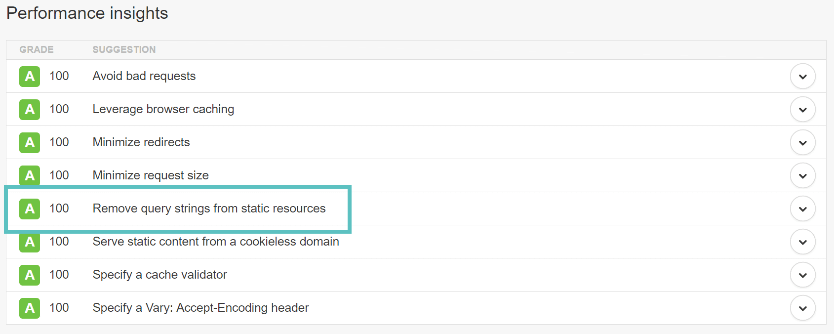 Remove Query Strings From Static Resources in WordPress Result in Pingdom